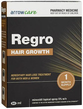 Contains Minoxidil 5%, Formulated as an External Application for the Treatment of Hereditary Hair Loss in Men and Women
