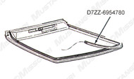 1977-1978 Ford Mustang glass panels to roof seal, pair.