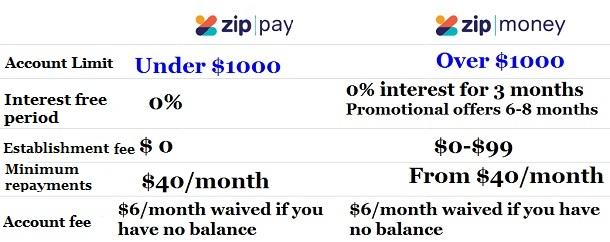 zippay-banner-900.jpg
