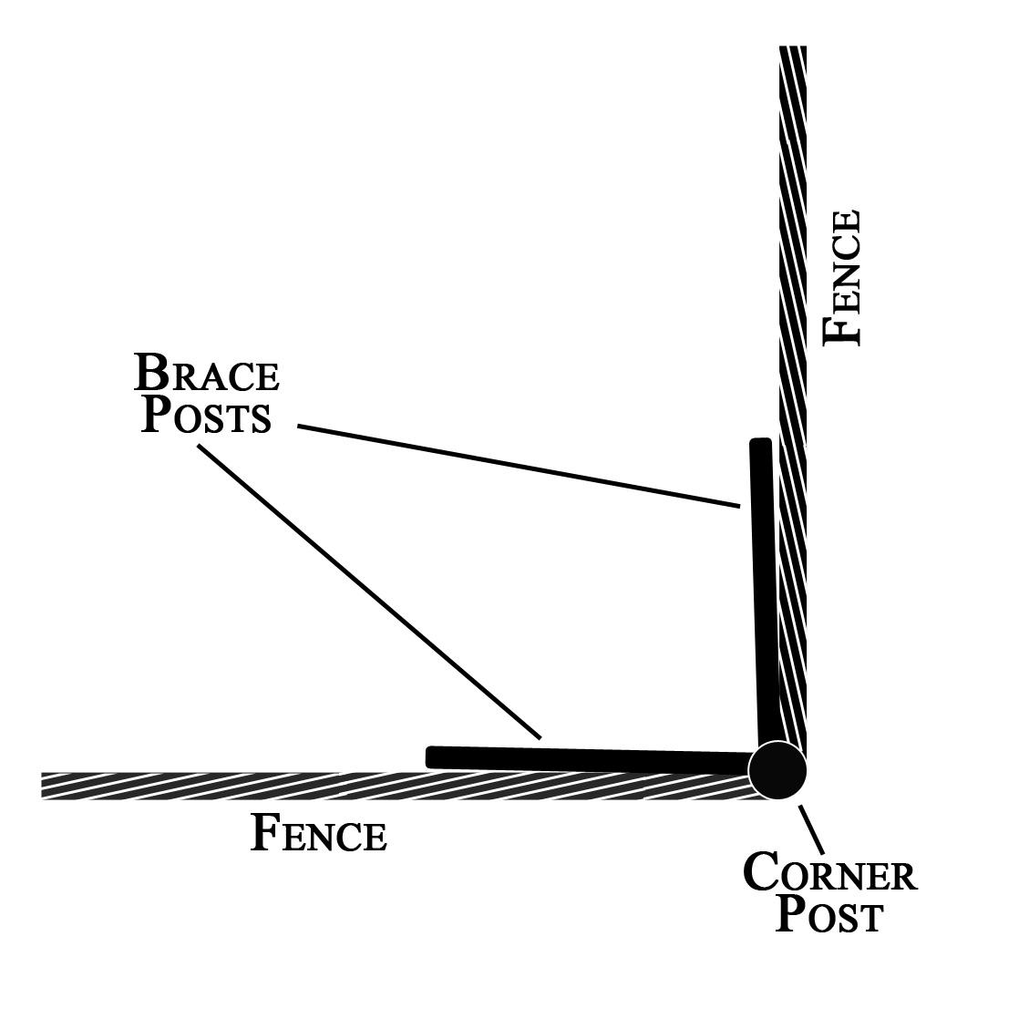 braceposts.jpg