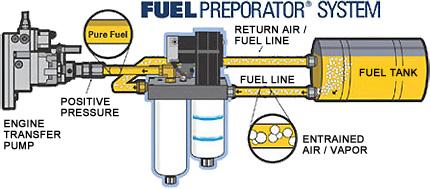 fuel-preporator-diagram-h.jpg