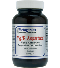Highly Absorbable Magnesium & Potassium