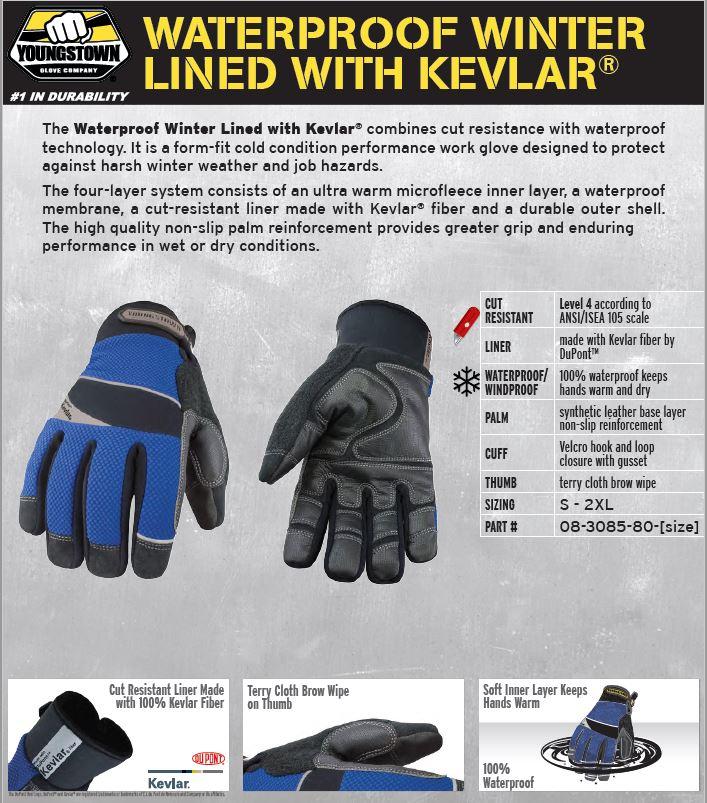 description-waterproof-kevlar.jpg