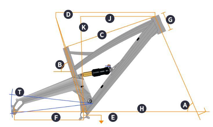 five-s-geometry.jpg
