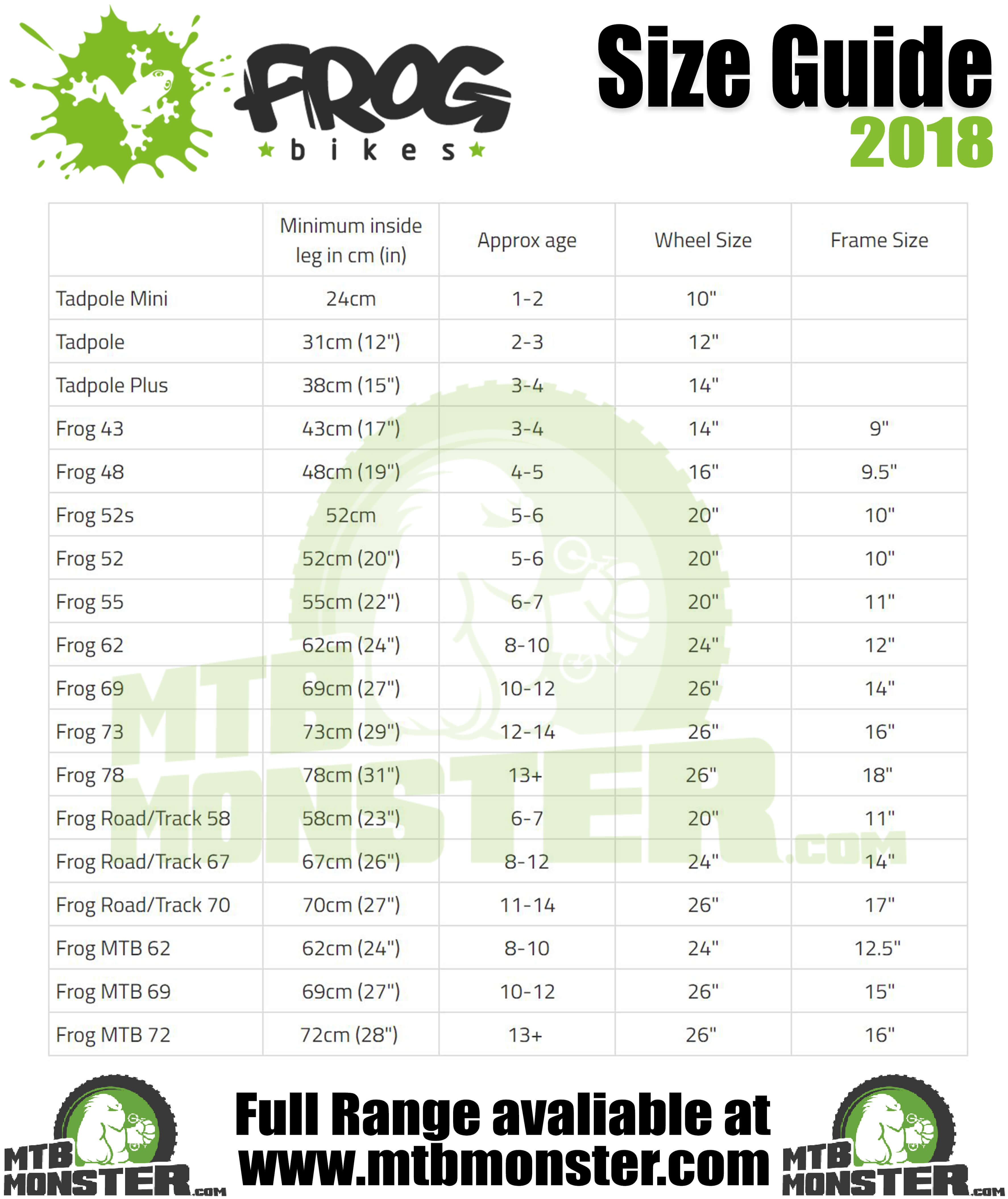 Frog Bikes Size Guide, Frog Bikes Sizing Chart 2018
