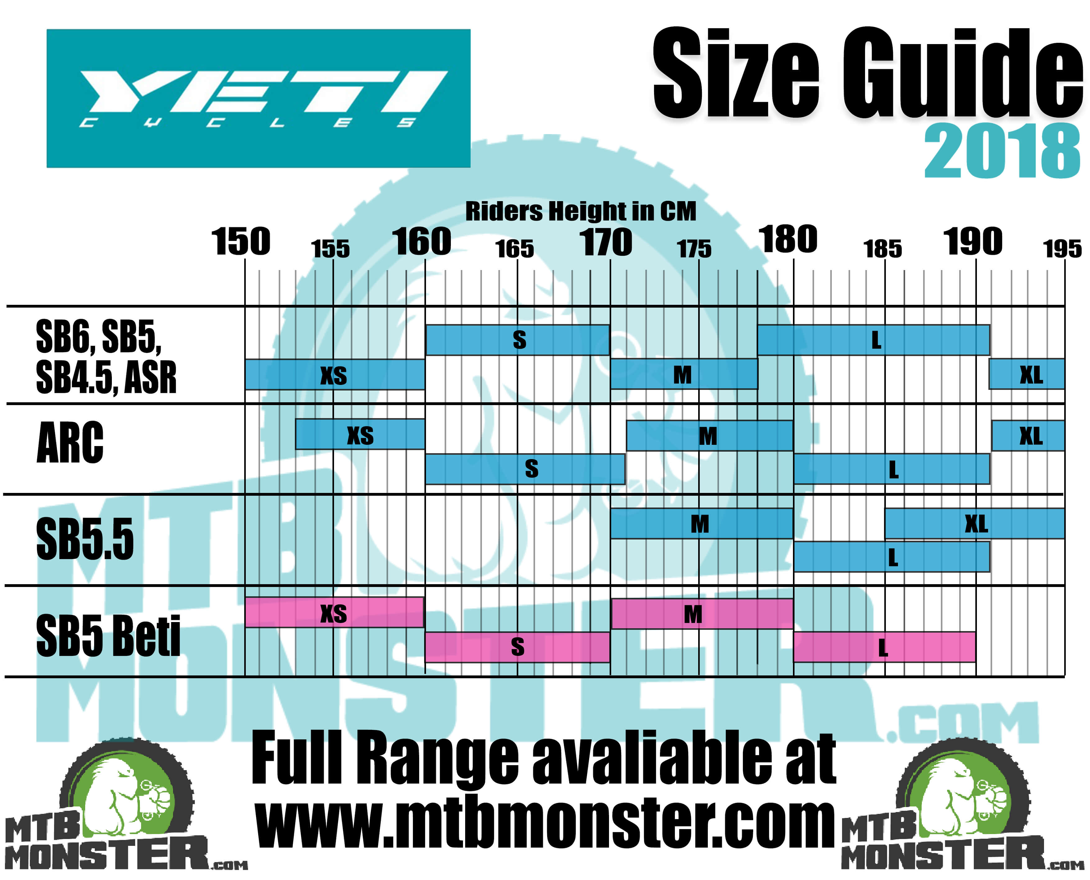 Yeti Bikes Size Guide, Yeti Bikes Sizing Chart 2018