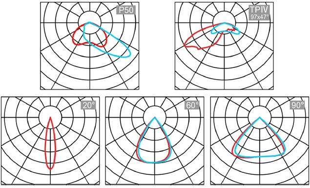 led-flood-light-asymmetric-lens-types.jpg