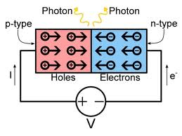 led-photons.jpg