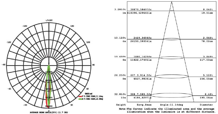 lite-br-flc-480-500-10d-plot.jpg
