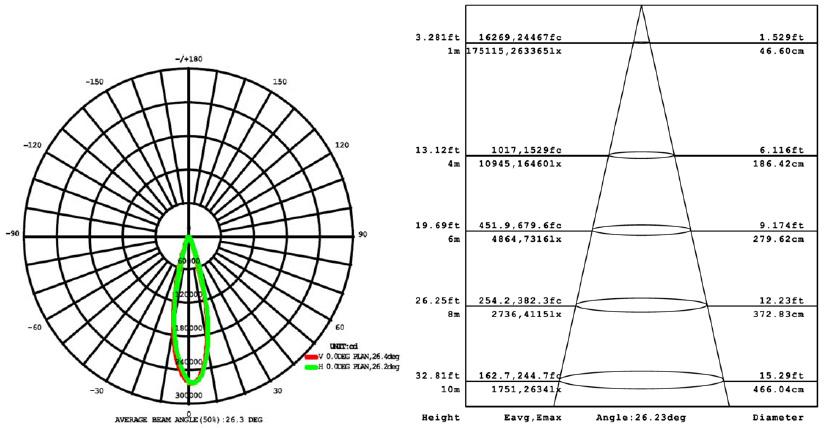 lite-br-flc-480-500-30d-plot.jpg