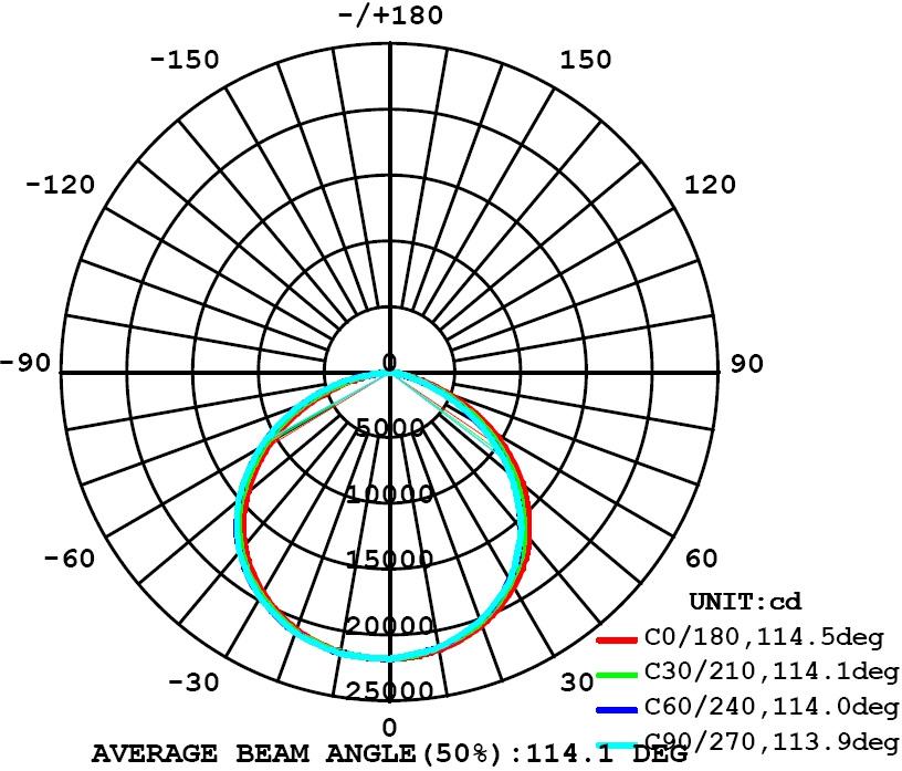 lite-br-hb-500w-radiation.jpg