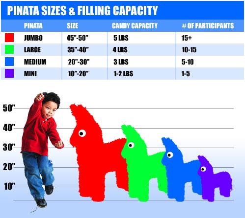 pinata-sizes-capacity.jpg