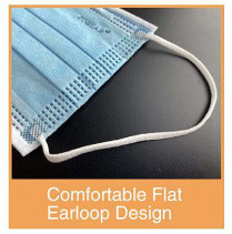 Surgical Mask Comfortable Flat Loop Design