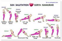 sun salutation b  mug  inner path