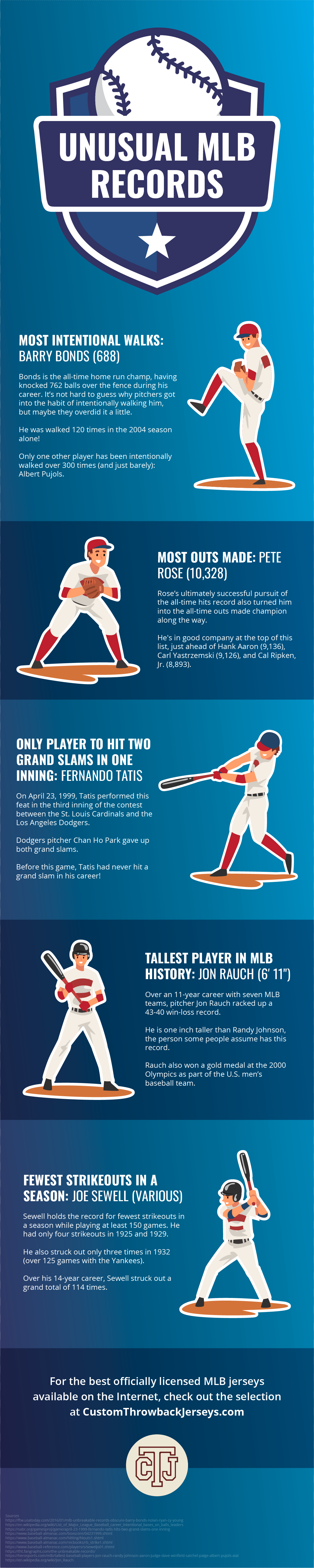 Unusual MLB Records Infographic