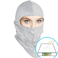 UV-Silver PPE-Hood