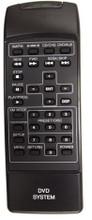 Honda DVD Remote for 2002-2005 VES Systems  2002-2005 Honda Pilots, 2002-2004 Odysseys and 2002-2005 Acura MDX