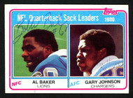 "Al ""Bubba"" Baker & Gary Johnson Autographed 1981 Topps Card #3 SKU #153545"