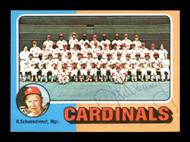 John Denny Autographed 1975 Topps Mini Team Card #246 St. Louis Cardinals SKU #168619