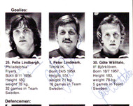 1981 Team Sweden Autographed 4x6 Program With 23 Total Signatures Including Pelle Lindbergh PSA/DNA #Z05646