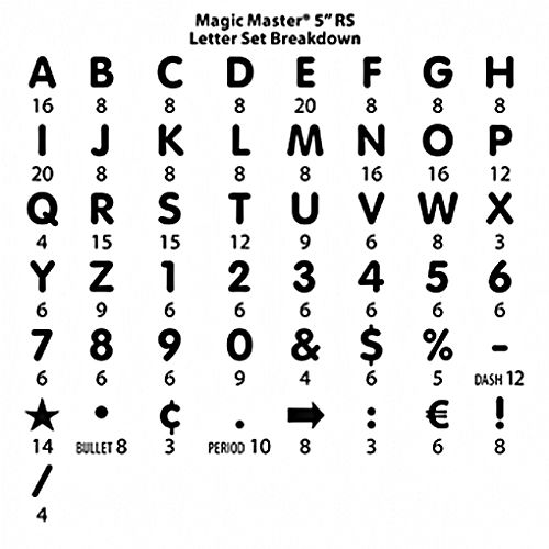 letters as numbers Targer golden dragon