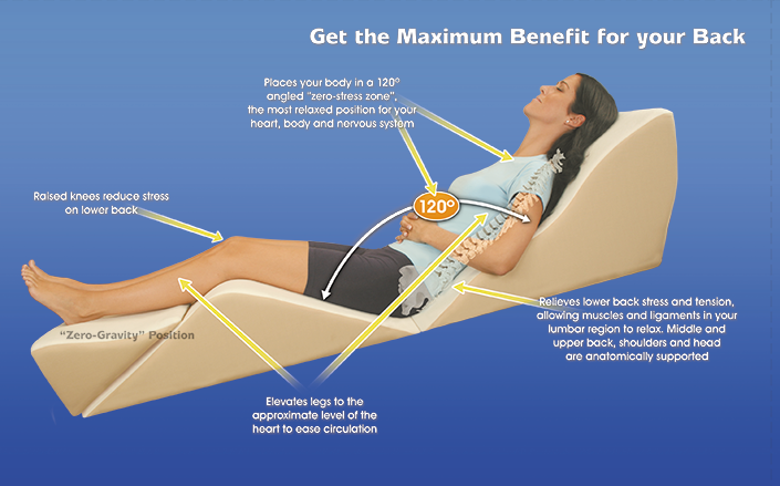 backmax-backsupport-wedge-system-no-pressure-sleeping.png