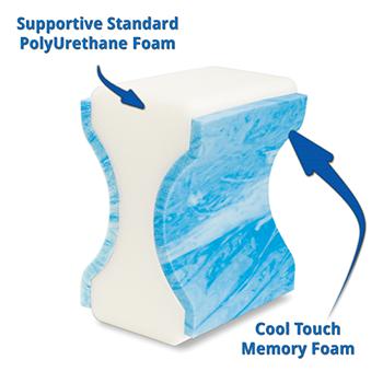 cool-leg-pillow-foam-types-small.png