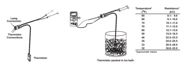 How To Determine If Your Norcold Thermistor Is Bad