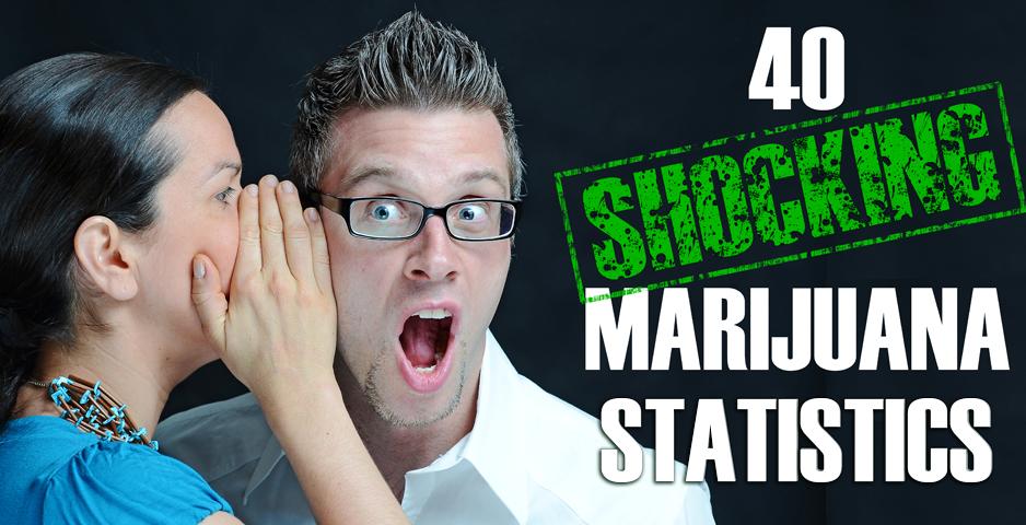 40 Shocking Marijuana Statistics You Should Know