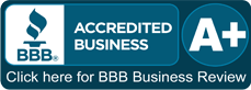 Water Gallery, LLC BBB Business Review