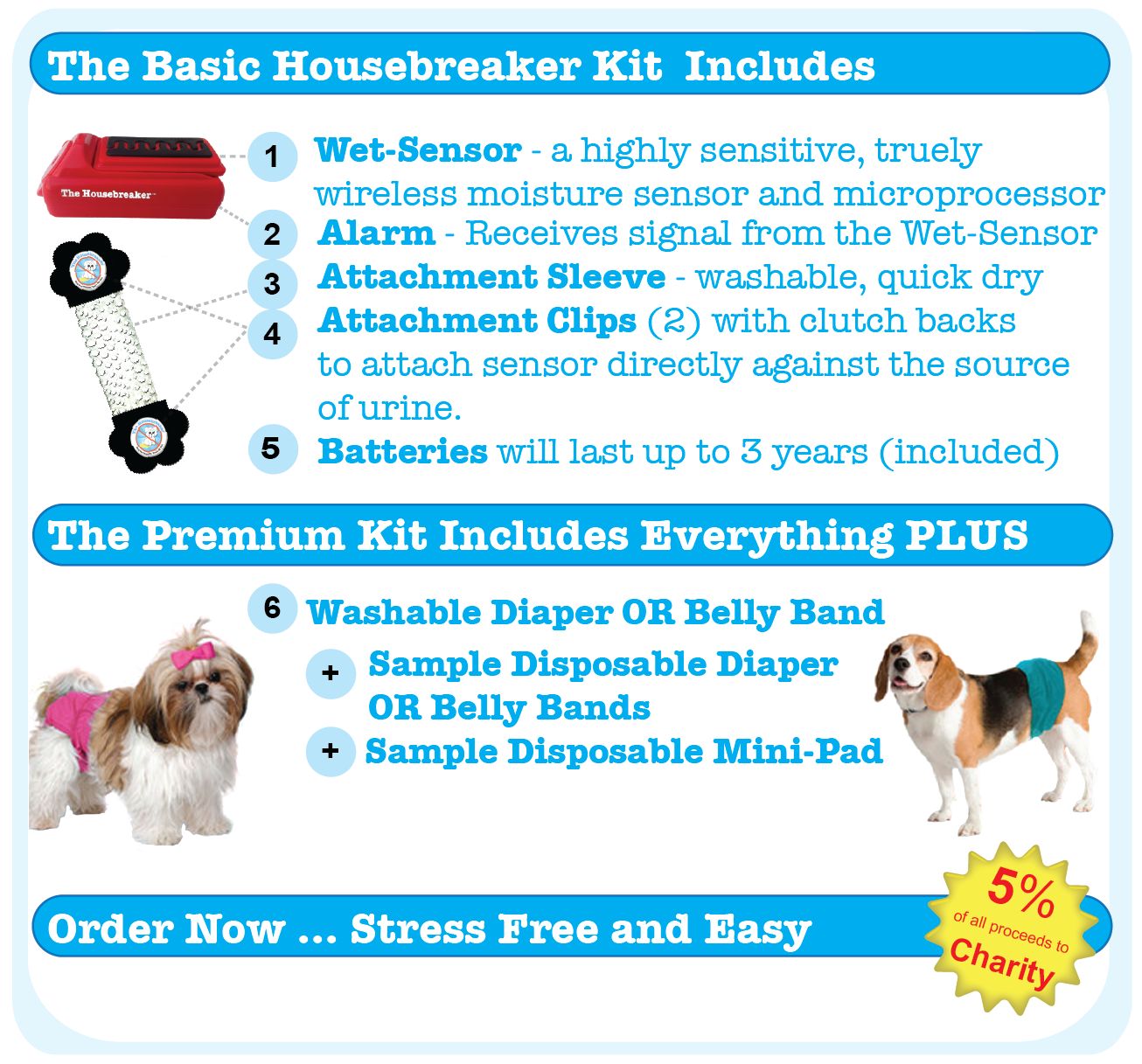 what-s-included-in-the-housebreaker-kit-premium.png