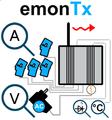 emonTx - Energy Monitor Transmitter