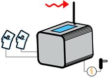CT sensor(s) optional