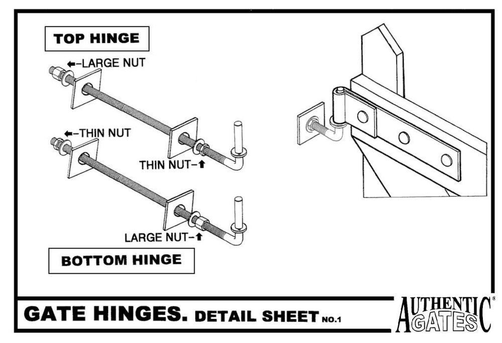 Hinge details