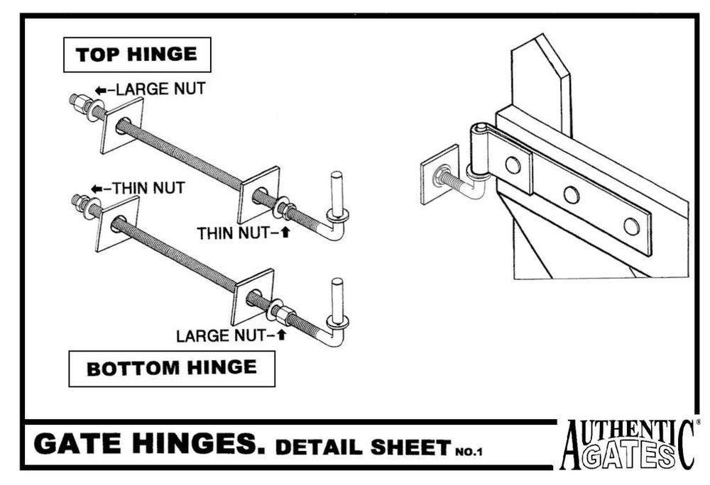 Hinge detail