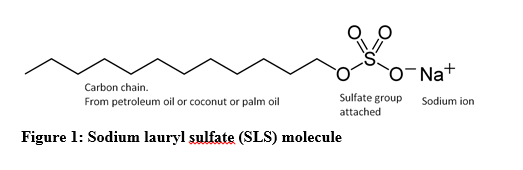 sodium-laurel-sulfate.jpg