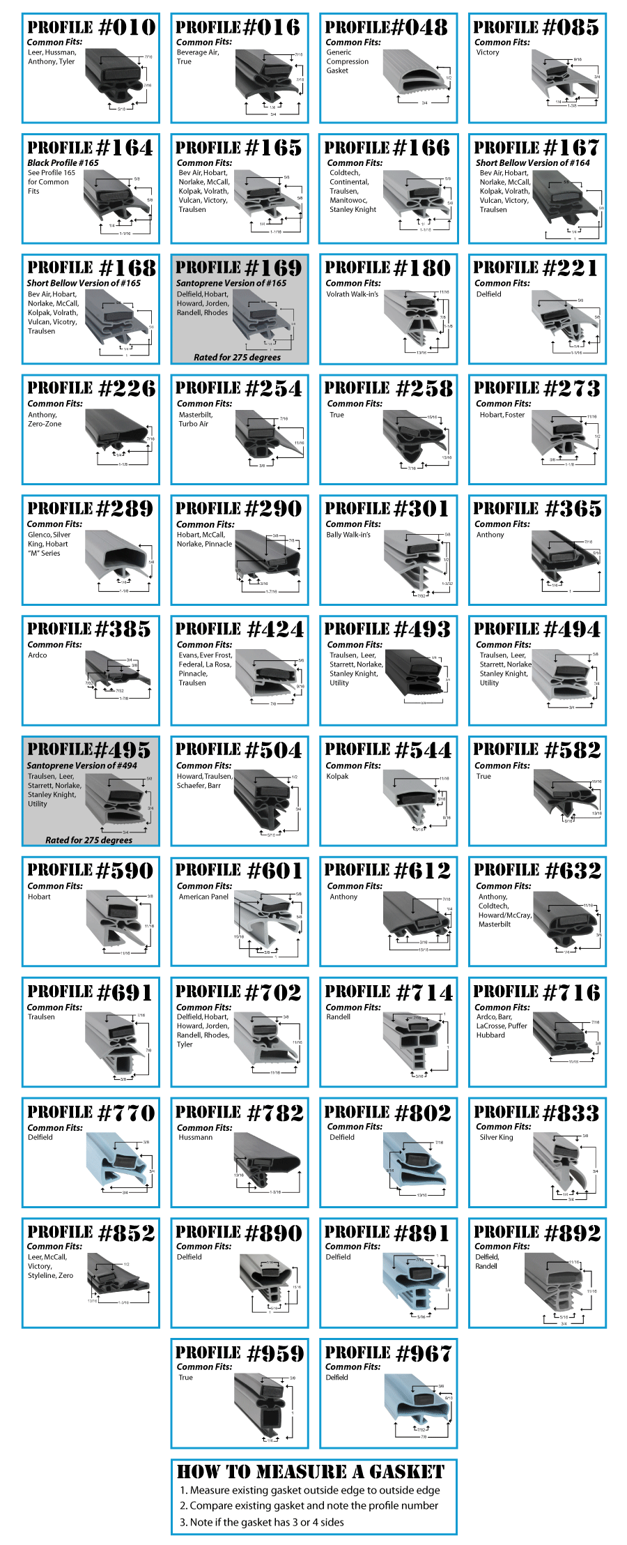 gasketsunlimited-46profiles.png