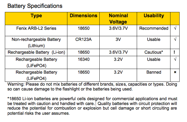e35ue-2016-battery-spec.png