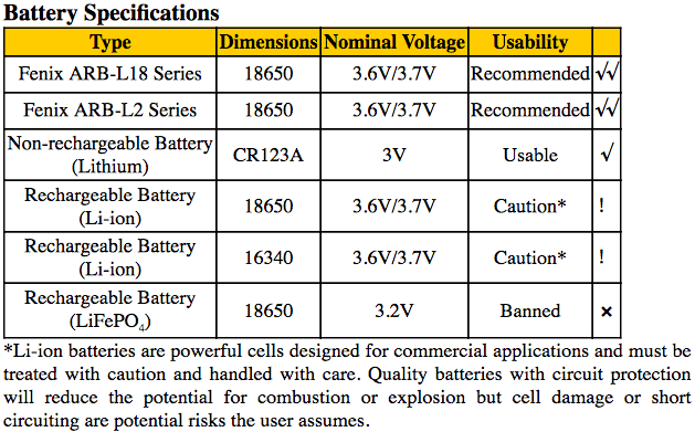 fd30-battery-chart.png
