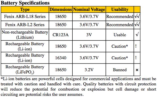 fd30-battery-chart.png