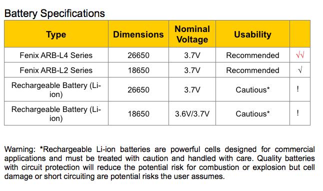 fd40-battery-chart.png