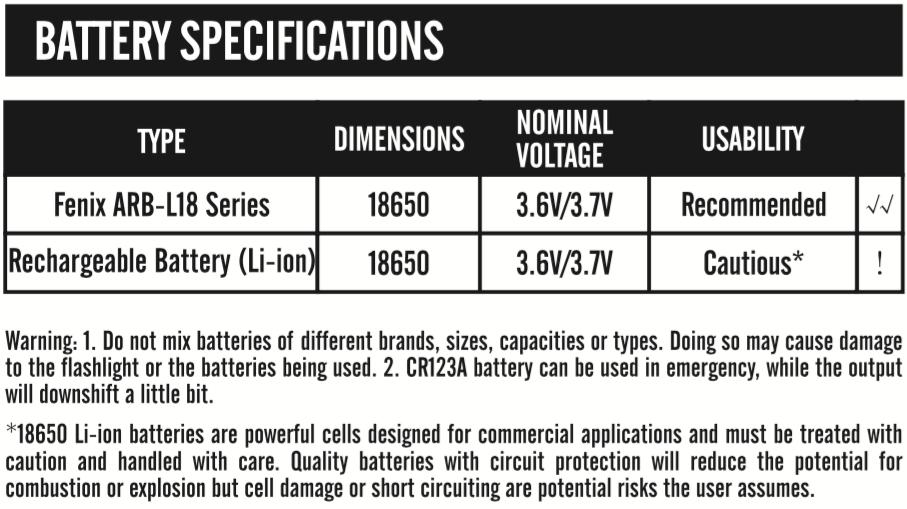 fenix-tk47ue-battery-chart.png