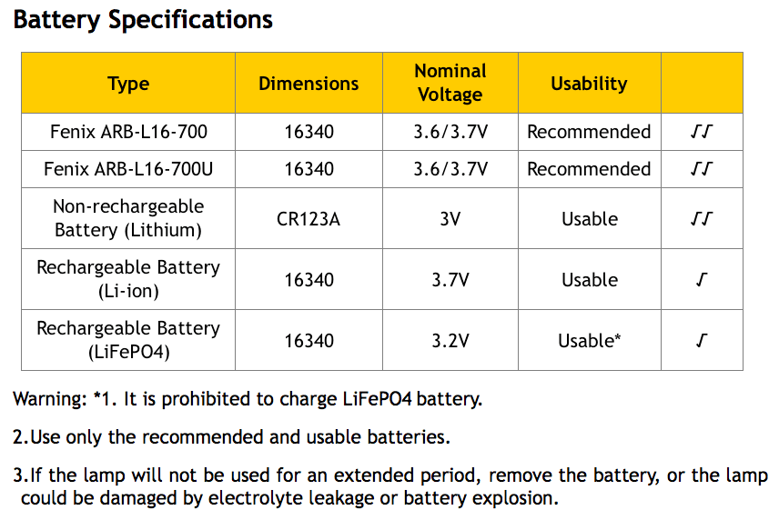 hm50r-battery-chart.png