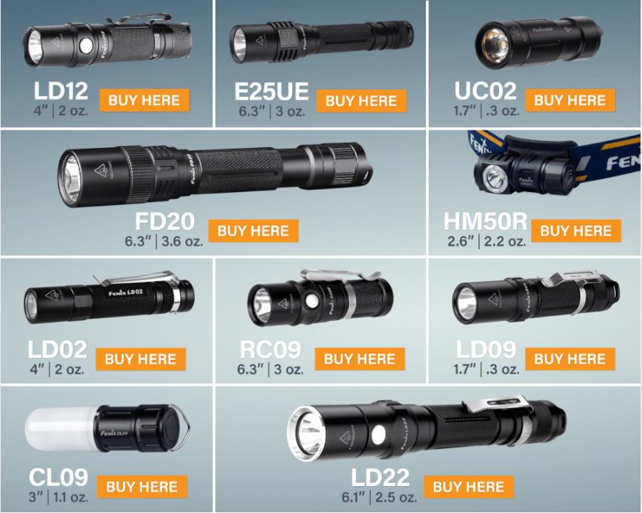 Top EDC Flashlights