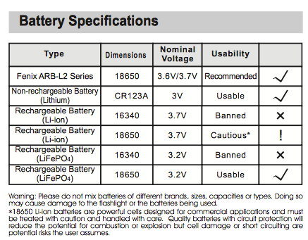 tk75-battery-chart-a.png