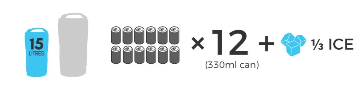 cooler-bag-15l-holds.png
