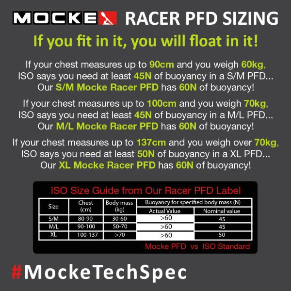 tech-spec-racer-pfd-size-chart-e1458312921490.jpg