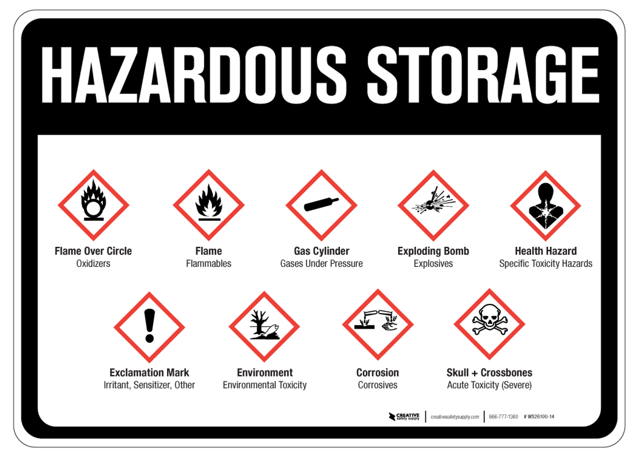 Hazardous Storage Safety Wall Sign
