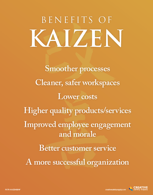 Benefits Of Kaizen Poster Creative Safety Supply