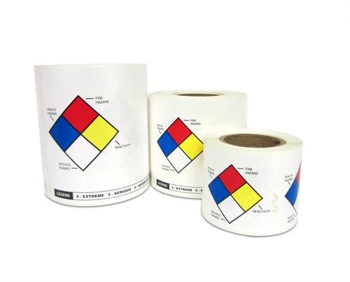 LabelTac 6 & LabelTac 9 NFPA Labels